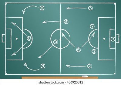 Football tactics scheme drawn on the blackboard