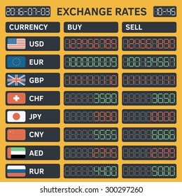 Foreign currency exchange rates. Bank Information board with different flags and currency for buy or sell.