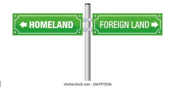 FOREIGN LAND and HOMELAND, written on two signposts. Symbol for homesickness, emigration, flight, expulsion, banishment, exile, exodus - isolated vector illustration on white background.