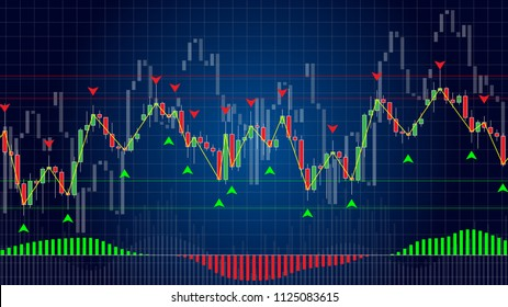 Forex Trading Indicators vector illustration on dark blue background. Online trading signals to buy and sell currency concept. Buy and sell indicators (indices) on the candlestick chart