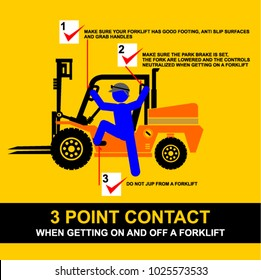 forklift, point contact