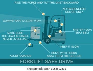Forklift safe drive. Infographics with tips for safe operation of forklifts. Monochromatic colors design. Flat vector.
