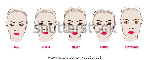 Forms of a female face. Round, oval, square, rectangular and in a heart shape face.