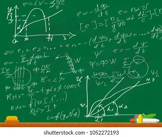 formulas written on the chalkboard. the equations and objectives on a green blackboard