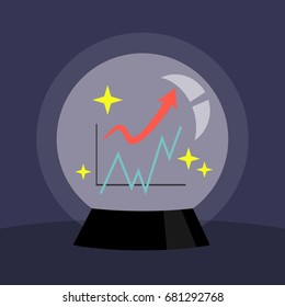 Fortune telling. Trend watching. Magic crystal ball showing the growing diagram / flat editable vector illustration, clip art