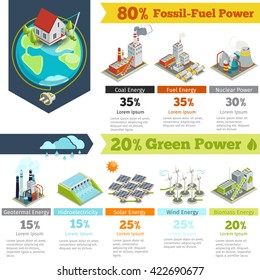 Fossil-fuel power and renewable energy generation electricity, plant infographics. Vector illustration