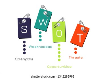 Four colorful elements ñoncept of SWOT-analysis. Infographic vector illustration.