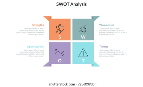 Four colorful square elements with thin line symbols inside and text boxes. Concept of SWOT-analysis and business analytics. Simple infographic design template. Vector illustration for presentation.