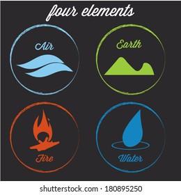 four elements concept