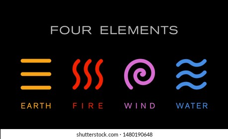 Four elements icons, line symbols. Vector logo template. Wind, fire, water, earth symbol. Pictograph