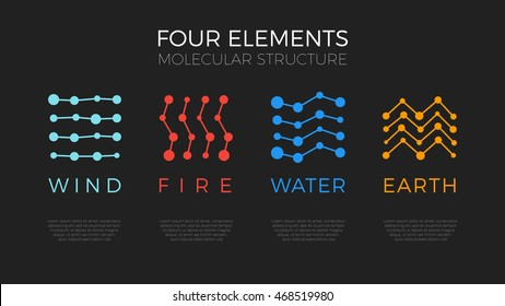 Four elements simple line symbol. Molecular structure four elements. Vector logo template. Wind, fire, water, earth sign.