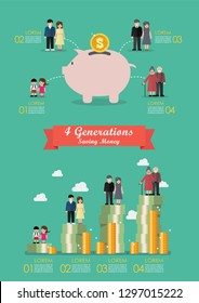 Four generation saving money collection infographic. Vector illustration