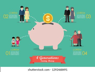 Four generations saving money infographic. Vector illustration