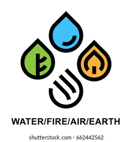 The four natural elements abstract icon logo set design - Water drop, Fire flame, Air wind and Earth leaf in water drop shapes. Vector illustration.