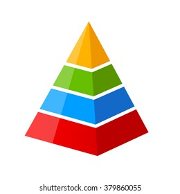 Four part pyramid diagram illustration isolated on white background