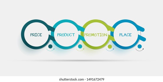 Four Ps in a successful marketing mix for any business: product, promote, price and place. Infographic design template. Vector illustration.