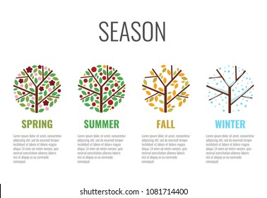 four season circle sign with tree season change in spring summer fall (autumn) winter vector design