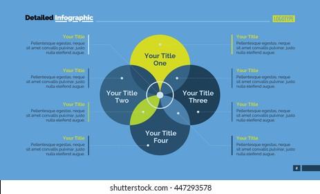 Four Sides Venn Diagram Slide Template
