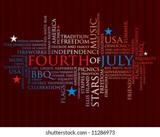 fourth of july words in red, white, and blue on a red striped background