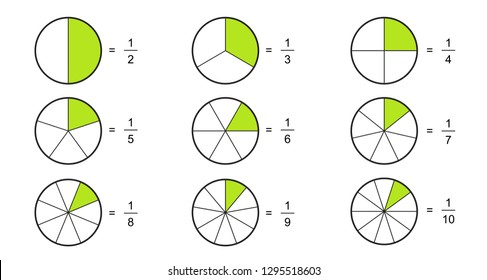 Fraction pie divided into slices. Fractions  for website presentation cover poster Vector flat outline icon  isolated on white background. illustration