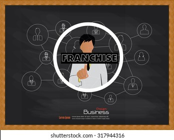 franchise concept.business man point to  franchise with sketch icon on chalkboard .vector illustration.