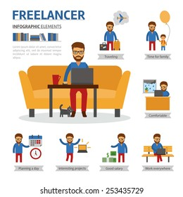 Freelancer infographic elements. A man works at home and has a flexible work schedule. Worker isolated on white background with icons set, vector flat illustration.