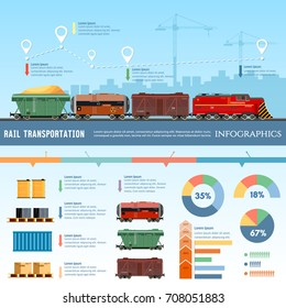 Freight trains wagons flat design presentation. Cargo transportation by train, transportation of oil gas, toxic chemicals infographics. Cargo train global transport logistics