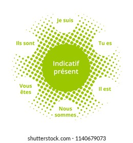 "French grammar - verb ""to be"" in ""Indicatif Present"" Tense. Pop"