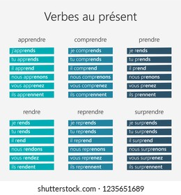 French grammar. Verbs conjugation - verbs 'apprendre', 'comprendre', 'prendre', 'rendre', 'reprendre', 'surprendre' in Present tense