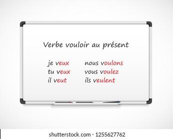 French grammar. Verbs conjugation - verb 'vouloir' in Present tense ('Présent')