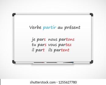 French grammar. Verbs conjugation - verb 'partir' in Present tense ('Présent')