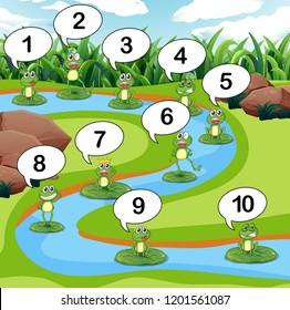Frog count number at pond illustration