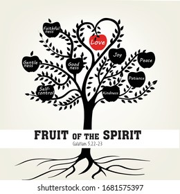The fruit of the Spirit with tree. Bible verse. Christian poster. Galatians. Grapics. Scripture. Quote.