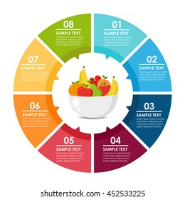 Fruits platter circle info-graphic. Vector illustration
