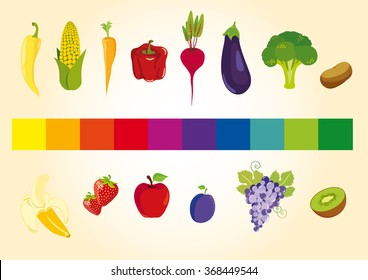 Fruits and vegetables in the color spectrum. Colorful fruits and vegetables. Healthy food is the foundation of your diet. Juicy illustration. Healthy vector icons. Set icon of fruits and vegetables