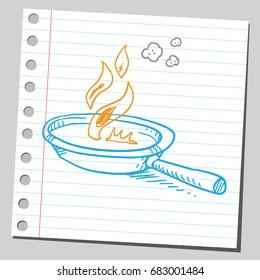 Frying pan in flame