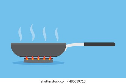 frying pan on fire in the process of frying