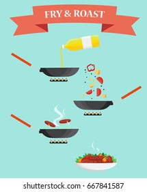 Frying and roasting food in a skillet. Pan, steak, oil, vegetables, ready dish on a plate. Manual for cooking. Isolated. Vector.
