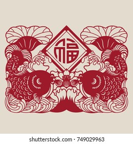 """Fu Character (Chinese traditional paper-cut art), the text in the picture is """"Fu"""", Meaning blessing and good fortune."""