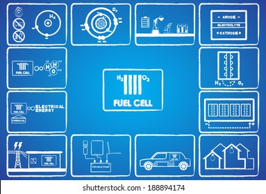 fuel cell energy