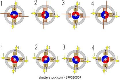 Full stepper control of the stepper motor