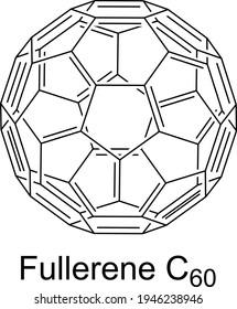 Fullerene C60 molecule model chemical structure