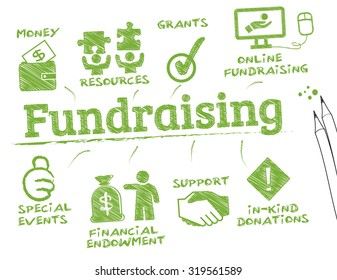 Fund-raising. Chart with keywords and icons