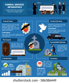 Funeral services flat infographics with funeral home crematorium cemetery funeral services descriptions vector illustration