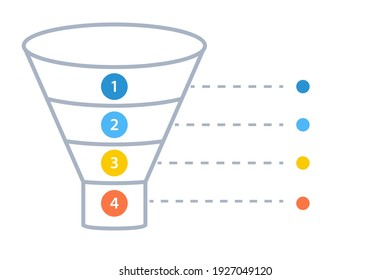 Funnel diagram outline template. Clipart image isolated on white background.