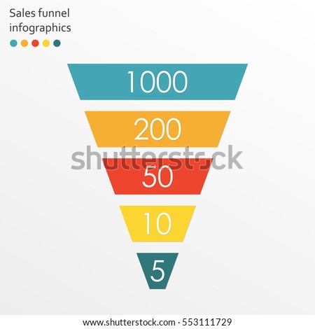 funnel infographics template marketing sales funnel stock vector