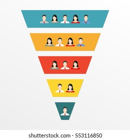 Funnel infographics template with people icons: customers or employees. Marketing, Sales or HR funnel concept in flat design. Vector illustration.