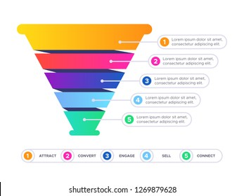 Funnel sales infographic. Marketing conversion cone chart, business sale filter and pyramid graphic. Internet purchase infographic segmentation process. Pipeline chart flat vector illustration