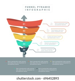 Funnel spiral business pyramid infographic with five stages headlines and descriptions perfect to use in presentations etc