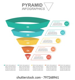 Funnel spiral business pyramid infographic with five stages headlines and descriptions